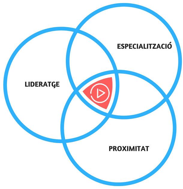 especializacion-3